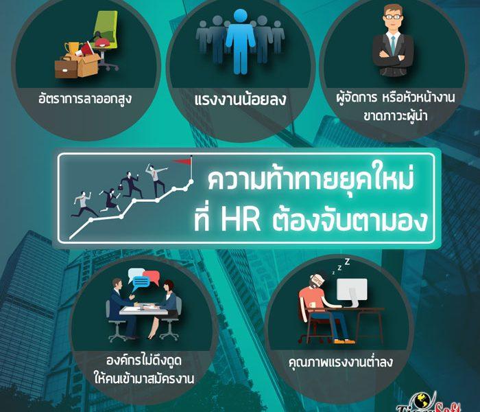HR ยุคใหม่