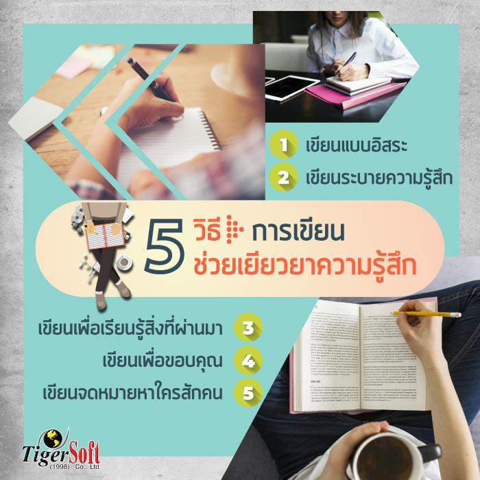 5วิธีการเขียน